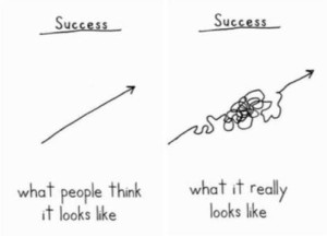 Success Diagram